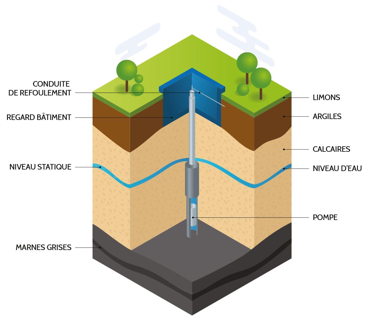 eau-bassin-caennais-d-ou-vient-l-eau